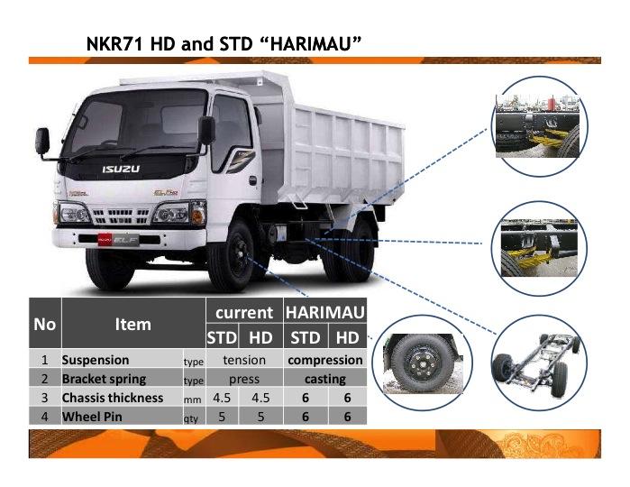NKR_Harimau1